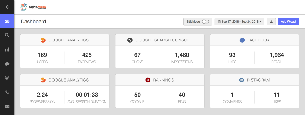 Brighter Insights dashboard example | How to Get Google Search Console on Your Brighter Vision Website | Marketing Blog for Therapists